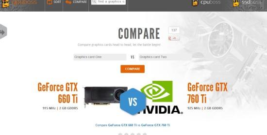 GPUBoss buscar y comparar mejores  tarjetas graficas