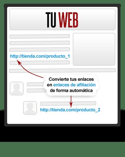 simple4us programa de afiliados para ganar dinero con tu web