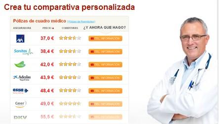 Comparar seguros medicos y encontrar el más barato en pocos segundos