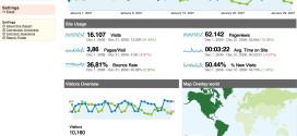 Mejores herramientas SEO gratis para analizar tu página web o blog