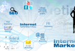 Tipos de Marketing por internet