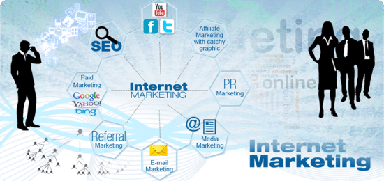 Tipos de Marketing por internet