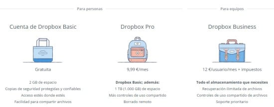 precios dropbox
