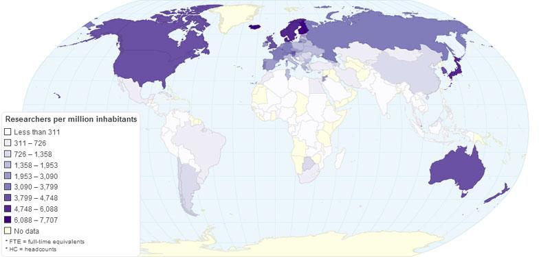 Número_de_investigadores_por_millón_de_habitantes_por_país