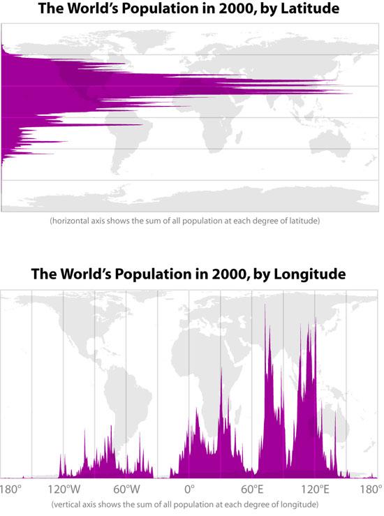 la población mundial por latitud y longitud 40 mapas que le ayudarán a entender el mundo