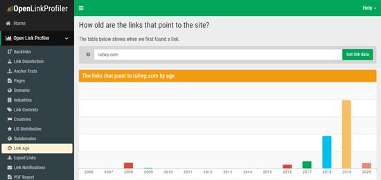 Comprobando la edad de los backlinks en OpenLinkProfiler