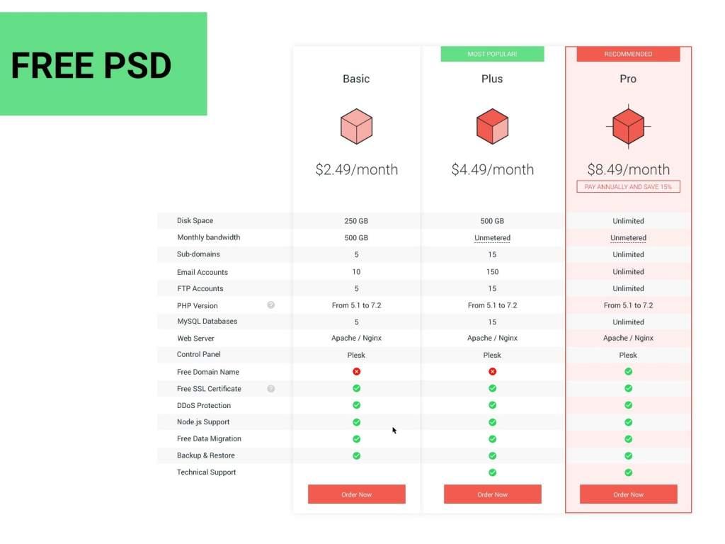 Tabla de precios de alojamiento Plantilla PSD