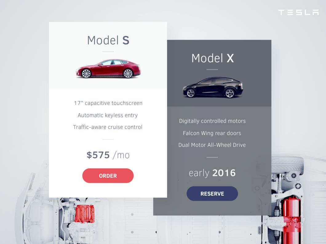 Tabla de precios de Tesla
