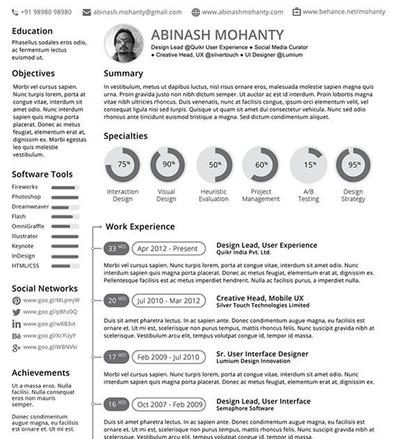 Vector de plantilla de CV de currículum mínimo gratuito