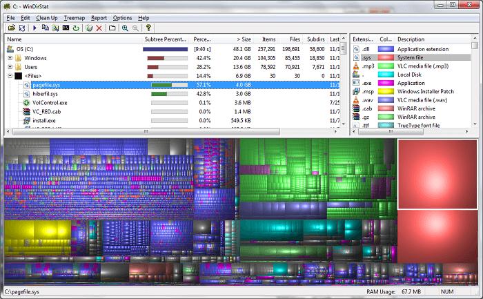 WinDirStat: el mejor analizador de espacio en disco