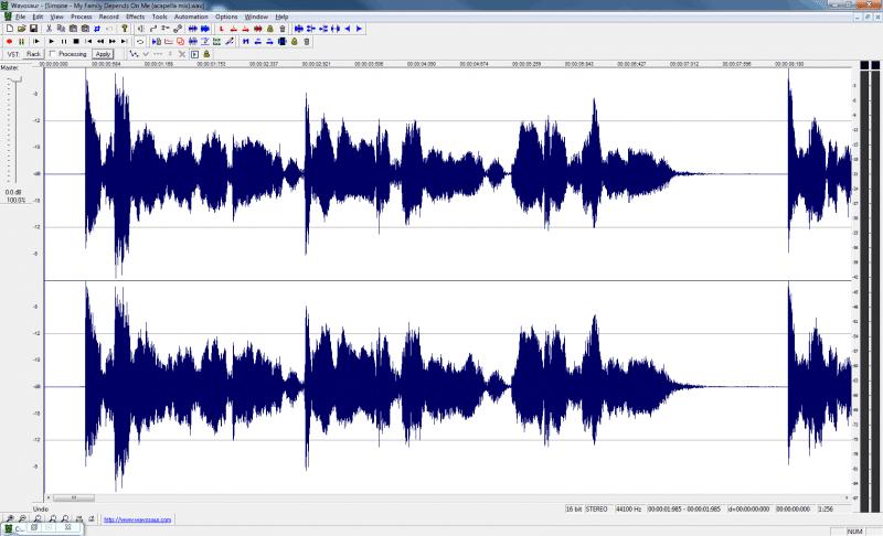 Wavosaur, una nueva aplicación de edición de sonido DAW en línea gratuita para usar en su estudio doméstico